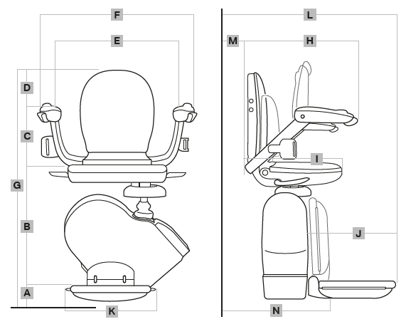 Acorn 130 Stairlift Measurements and Technical Information